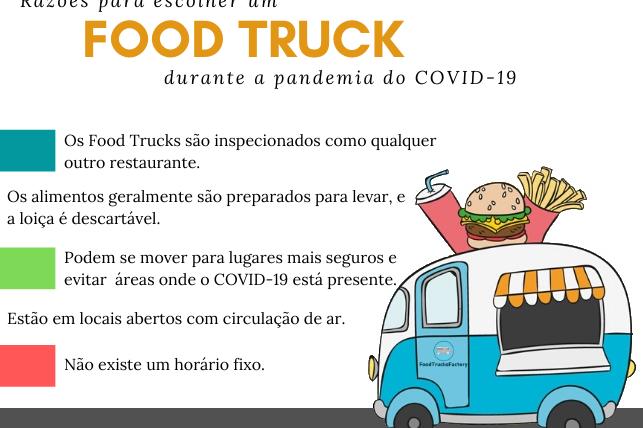 STREET FOOD NA PANDEMIA